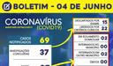 Boletim Coronavírus 04/06/2020