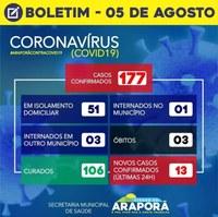 Boletim Coronavírus 05/08/2020