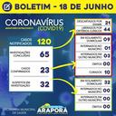 Boletim Coronavírus 18/06/2020
