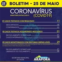 Boletim Coronavírus 25/05/2020