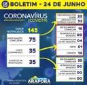 Boletim Coronavírus 24/06/2020