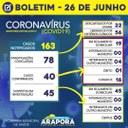 Boletim Coronavírus 26/06/2020