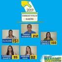 Conselheiros Tutelares Eleitos em Araporã em 06/10/2019